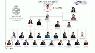 Ayotlan Jalisco Corrupción