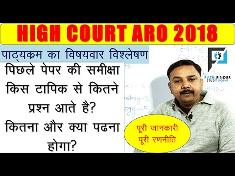 Allahabad High Court ARO (Assistant Review Officer) syllabus and analysis of Previous year Paper