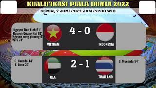 Indonesia vs Vietnam - Hasil Kualifikasi Piala dunia 2022 Tadi Malam - Hasil indonesia vs Vietnam