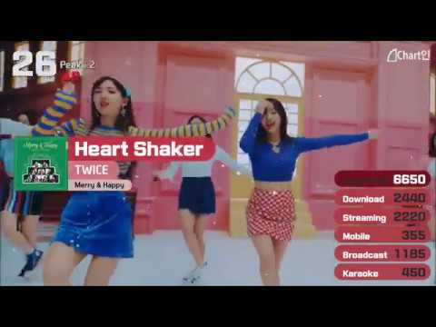 2018 Korea Trend Music Chat - April 3week TOP30