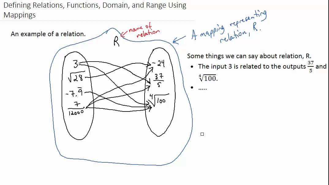 Defining Relations, Functions, Domain, and Range Using Mappings