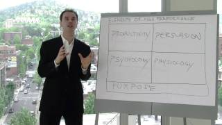 Productivity - Getting Things Done - Brendon Burchard