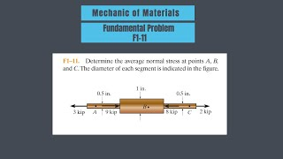 F1–11. Determine the aveŗage normal stress at points A, B,and C.