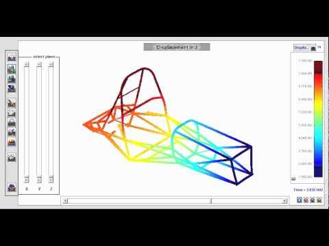 Trigonometry in Automobile-Accident Reconstruction