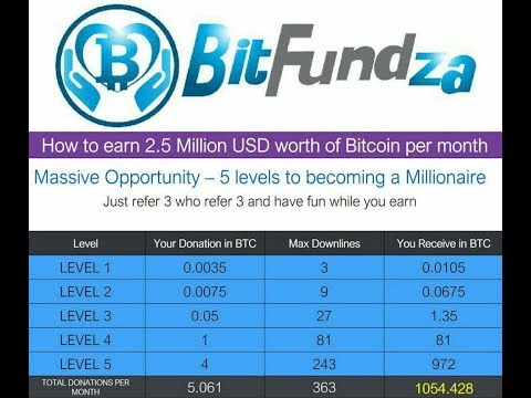 BITFUNZA  Opportunity Overview Updated