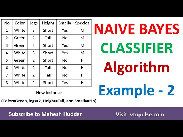 2. Solved Example Naive Bayes Classifier to classify New Instance | Species Example by Mahesh Huddar