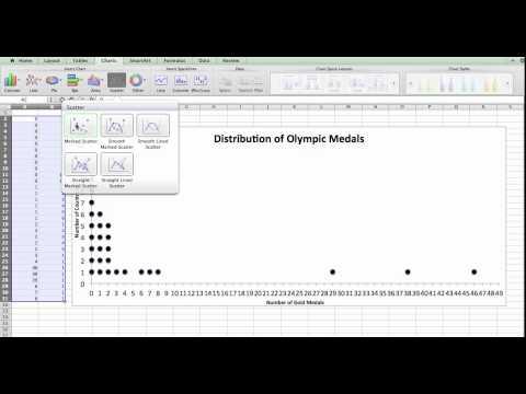 Dot Plots In Excel