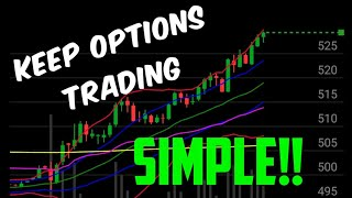 Options Trading for Beginners - How to Keep it Simple? (LIVE example of 300% gain)