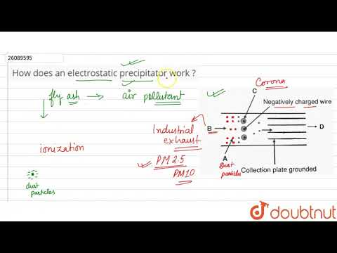 How Does An Electrostatic Precipitator Work ?