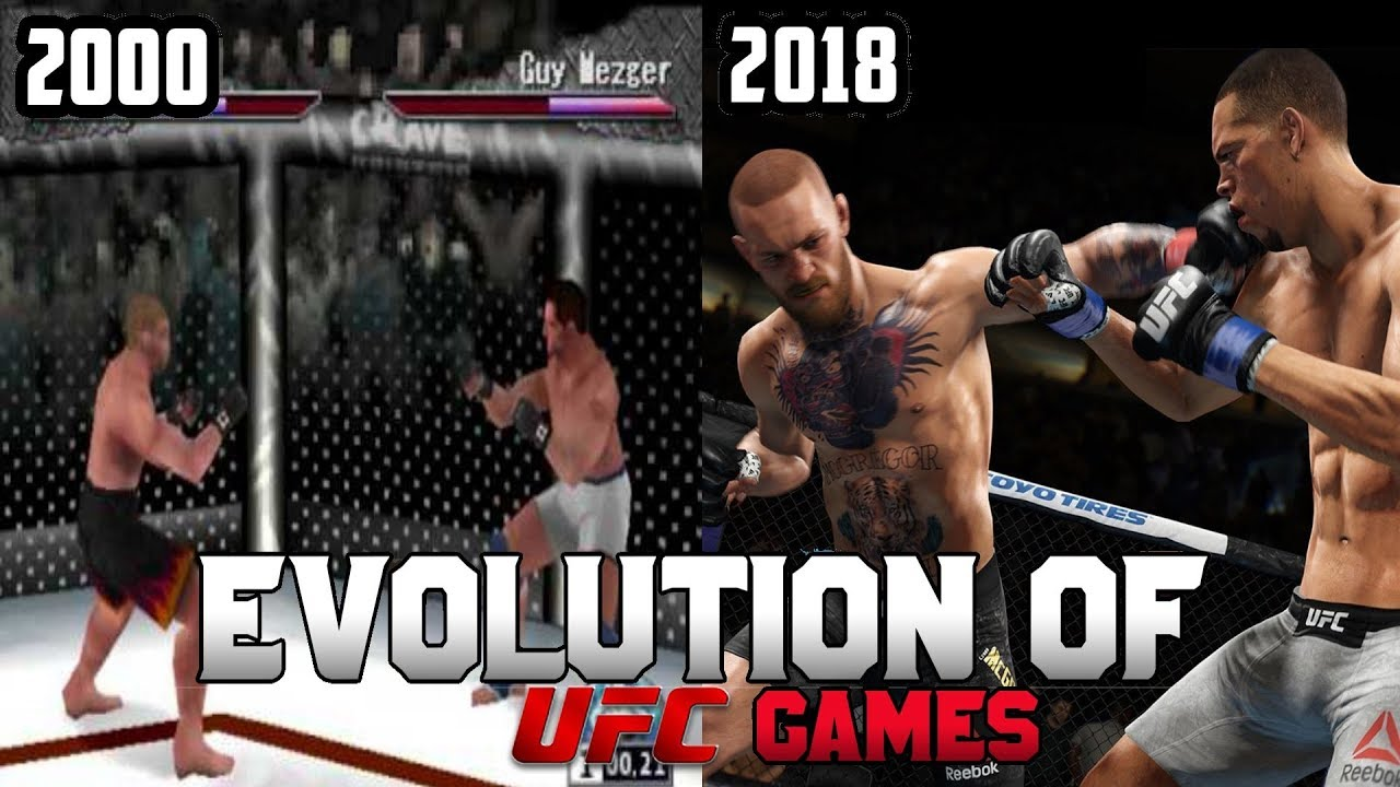 Graphical Evolution of UFC Games (2000-2018)