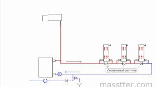 «Ленинградка» — система отопления(, 2012-01-22T16:09:56.000Z)