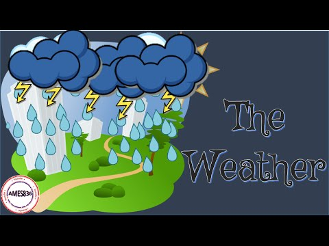 Talking about the Weather: English Language