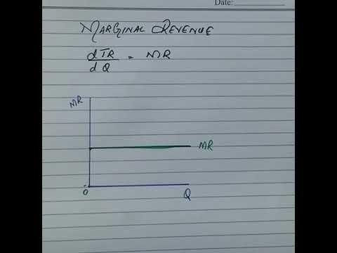 Marginal Revenue Function In Hindi/Urdu By Talha