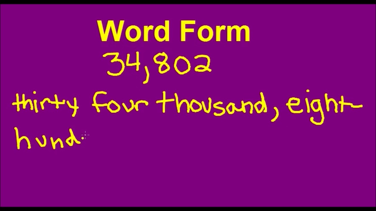hight resolution of Number Forms- Expanded Form
