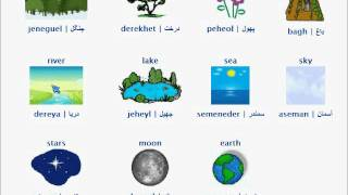 Urdu Vocabulary Lesson (Sound)