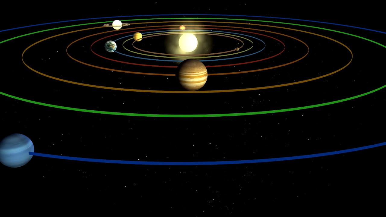 Diagram Of The Sun And The Planets.Solar System Video