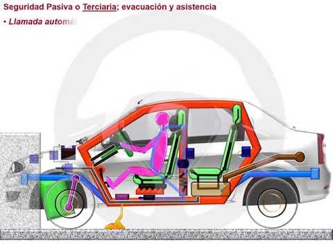 El automóvil y la seguridad; seguridad pasiva terciaria (2/2)