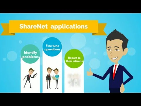 ShareNet Municipal Software Suite Overview - Government Software