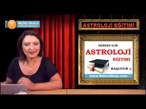 YAY Burcu Astroloji Yorumu  06 Ekim 2013  Astrolog DEMET BALTACI   astroloji, astrology