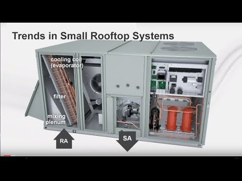 Trane Engineers Newsletter: Trends In Small Rooftop Systems