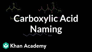 Carboxylic Acid Naming