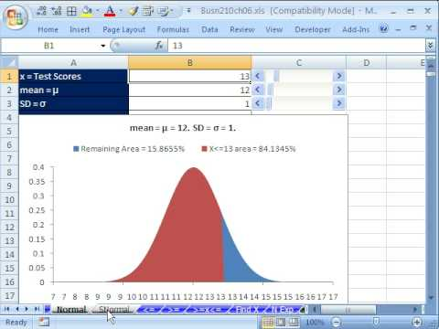 Bell curve excel driverlayer search engine for Bell curve template excel 2010