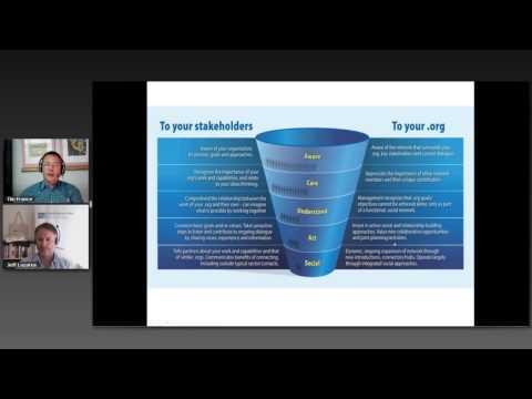 Health Systems Global Social Media Capacity Building Webinar