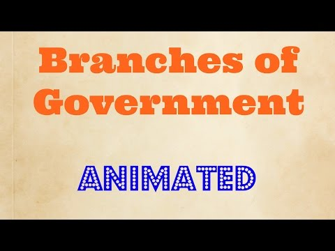Powers of the 3 Branches of Government - Quick Lessons - Episode # 1