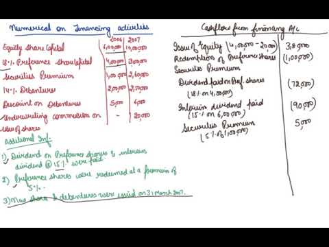Numerical on Financing Activities |  Class 12 Accountancy Cash Flow Statement