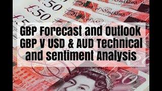 GBP Forecast GBP/USD GBP/AUD Analysis 08/06