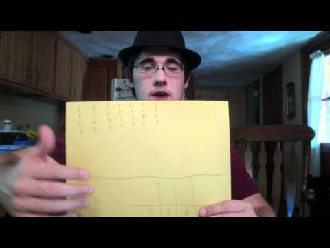 Vote No on : advanced guitar chords part 1