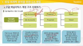 구글 애널리틱스를 활용한 데이터분석 기법 초급 2강 유입 트래픽 분석을 위한 GA셋업   T아카데미