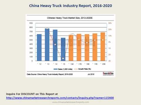 China Heavy Truck Market Size, Business Growth and Opportunities Report 2016-2020