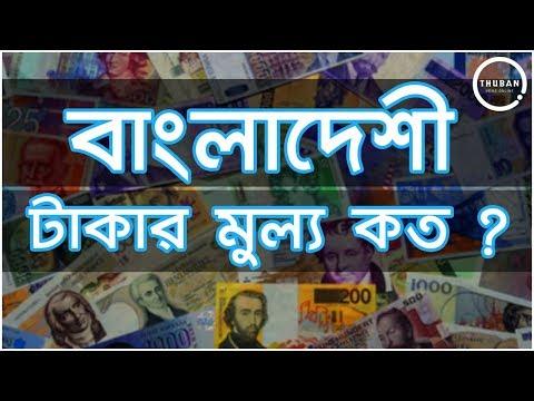 বাংলাদেশী টাকার মুল্য কত ? | Rate Of BDT To Other Currency | Thuban News Online