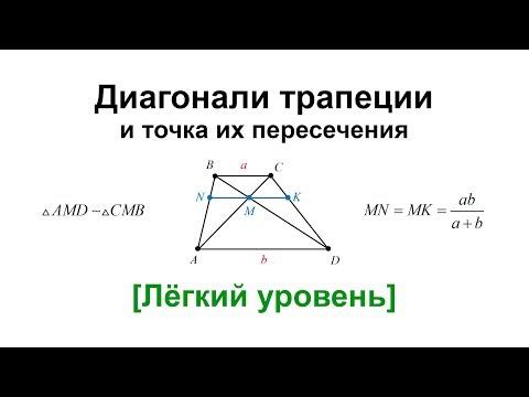 Как пересекаются диагонали трапеции