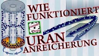 Wie funktioniert Urananreicherung? [Compact Physics] Thumbnail