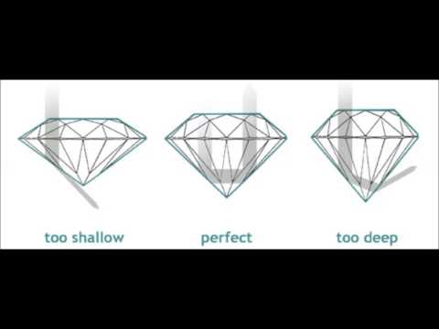 Diamond Education What is A Diamond Cut and Why is Significant