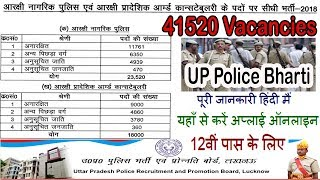 UP Police Recruitment 2018 | 41520 Government Jobs In UP at prpb.gov.in or uppbpb.gov.in