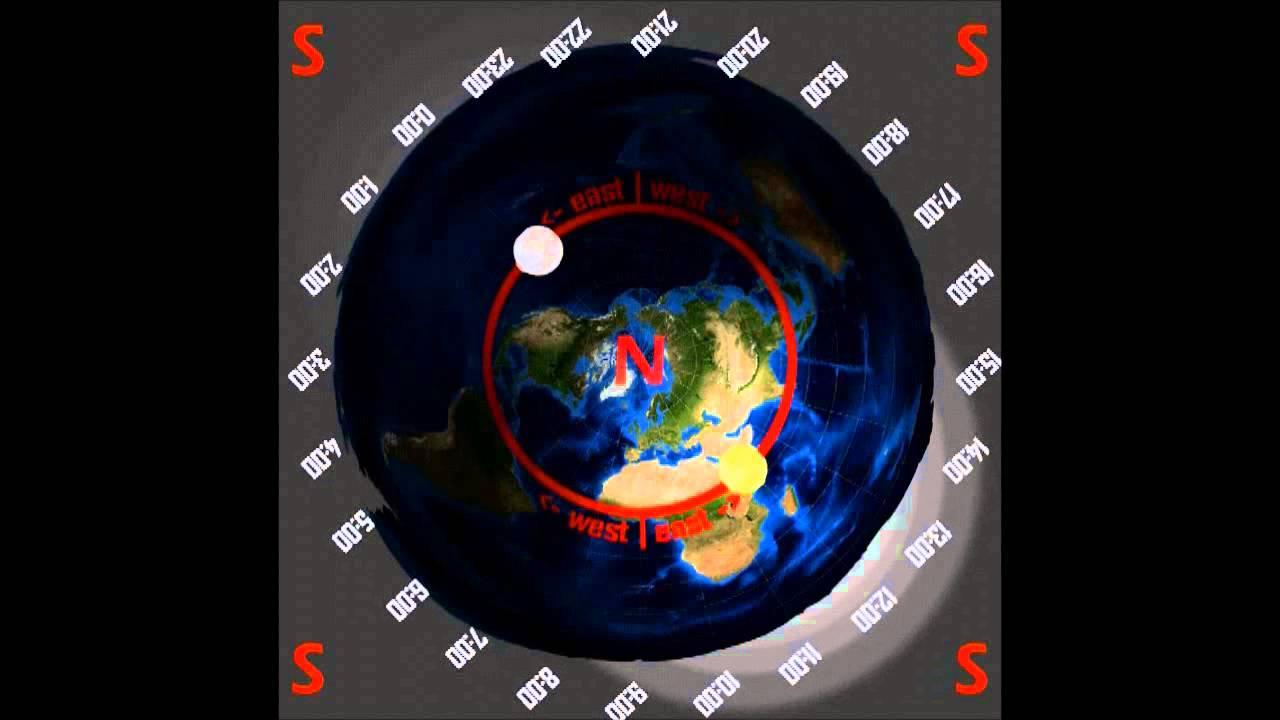 Afbeeldingsresultaat voor flat earth timezone