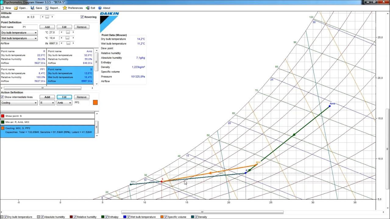 Daikin psychrometrics diagram viewer v335 improvement youtube daikin psychrometrics diagram viewer v335 improvement ccuart Images