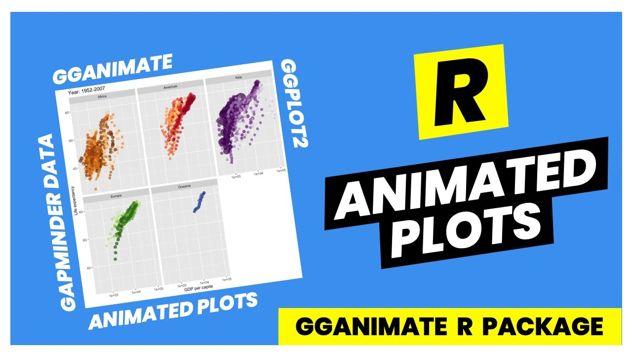 How to Create animated Plots in R