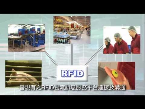 RFID Application Service Technology in Guangdong-Hong Kong I