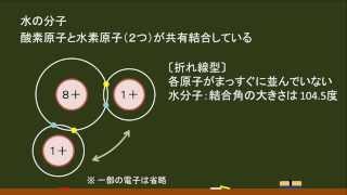 〔高校化学・結合〕水の分子 -オンライン無料塾「ターンナップ」-