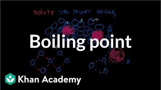 Boiling Point Elevation and Freezing Point Supression