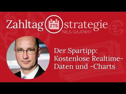 Der Spartipp: Kostenlose Realtime-Daten und -Charts