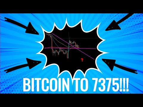 Bitcoin Drop To 7375 LIVE  | Elliot Wave Technical Analysis
