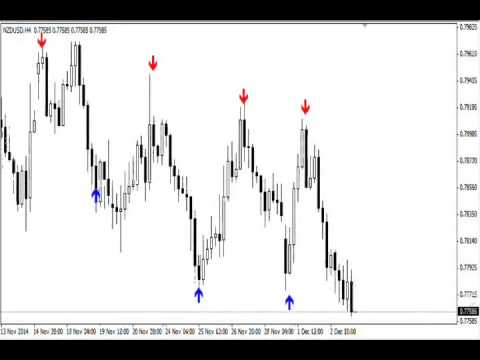 Best Forex Trade Copier  Signal Systemwidth=