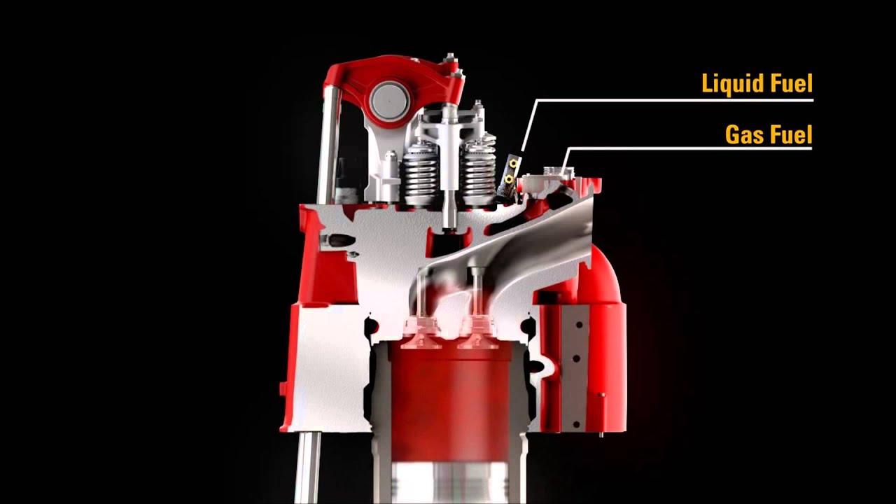 Принцип работы газодизеля. Работа двигателя в газодизельном режиме.
