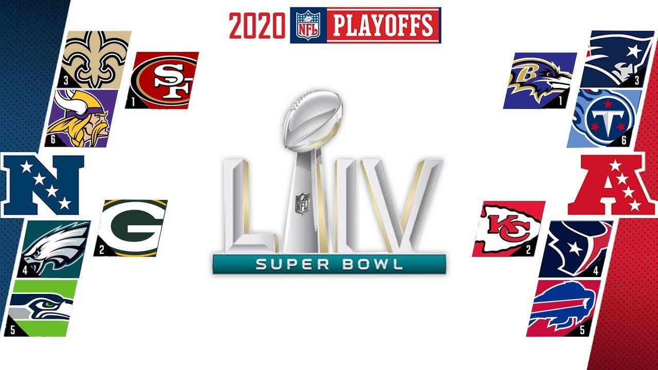 It is an image of Challenger Nfl Playoff Bracket 2020 Printable