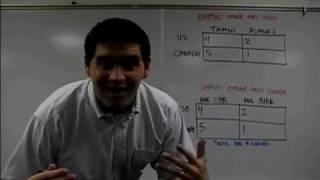 Econ  1.5 Comparative Advantage Practice: Output and Input Questions-AP Economics